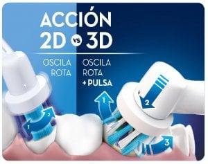 cepillo dental eléctrico oral b d12 vitality cross action